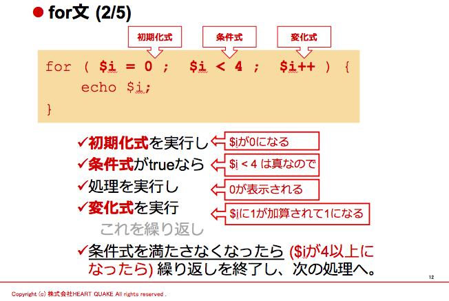 PHP for 初期化式 条件式 変化式